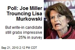 Poll: Joe Miller Trouncing Lisa Murkowski