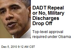 DADT Repeal or No, Military Discharges Drop Off
