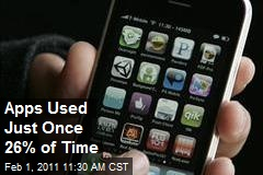 Apps Used Just Once 26% of Time