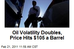 Oil Volatility Doubles, Price Hits $105 a Barrel