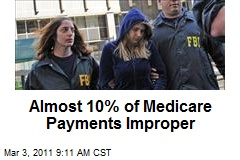 Almost 10% of Medicare Payments Improper