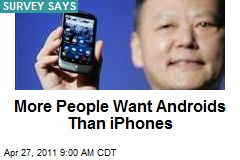 More People Want Androids Than iPhones