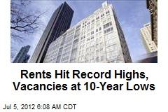 Rents Hit Record Highs, Vacancies at 10-Year Lows