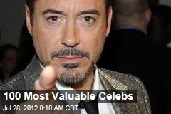 100 Most Valuable Celebs