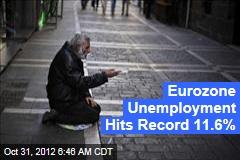 Eurozone Unemployment Hits Record 11.6%