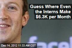 Guess Where Even the Interns Make $6.3K per Month