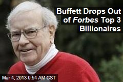 Buffett Drops Out of Forbes Top 3 Billionaires