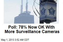 Poll: 78% Now OK With More Surveillance Cameras