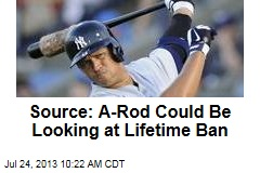Source: A-Rod Could Be Looking at Lifetime Ban