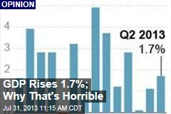 GDP Rises 1.7%; Why That's Horrible