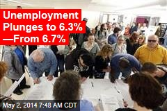 Unemployment Plunges to 6.3% —From 6.7%