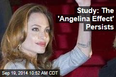 Study: The 'Angelina Effect' Persists