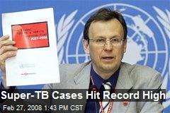 Super-TB Cases Hit Record High