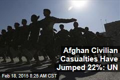 Afghan Civilian Casualties Have Jumped 22%: UN