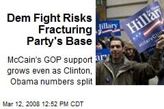 Dem Fight Risks Fracturing Party's Base