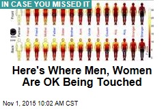Here's Where Men, Women Are OK Being Touched