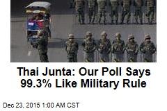 Thai Junta: Our Poll Says 99.3% Like Military Rule