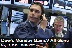 Dow's Monday Gains? All Gone