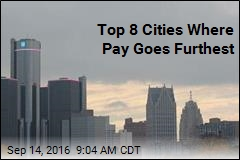Top 8 Cities Where Pay Goes Furthest