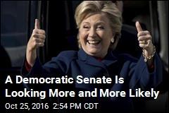 Odds Increase for Democratic Senate Under President Clinton