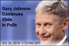 Gary Johnson Continues Slide in Polls