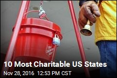 10 Most Charitable US States