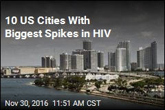 10 US Cities With Biggest Spikes in HIV