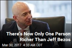Jeff Bezos Is Now World's 2nd-Richest Person