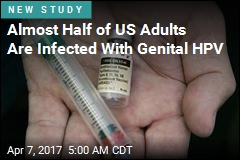 Almost Half of US Adults Are Infected With Genital HPV
