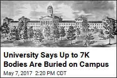 Beneath a Mississippi Campus, 7K Bodies May Rest