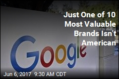 World's 10 Most Valuable Brands