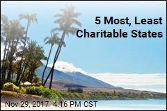 5 Most, Least Charitable States
