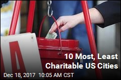 10 Most, Least Charitable US Cities