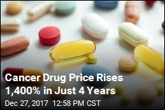 Cancer Drug Cost $50 a Pill in 2013. Today: $768