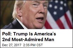 In Losing Most-Admired Man Title, Trump Joins Small Club