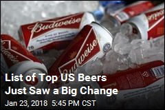 List of Top US Beers Just Saw a Big Change