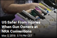 Gun-Related Injuries Nationwide Drop During NRA Conventions