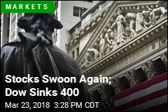 Stocks Swoon Again; Dow Sinks 400