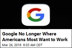 Google No Longer Where Americans Most Want to Work