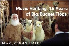 Movie Ranking: 15 Years of Big-Budget Flops