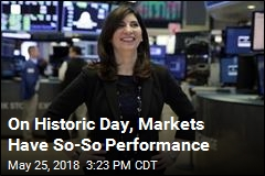 On Historic Day, Markets Have So-So Performance