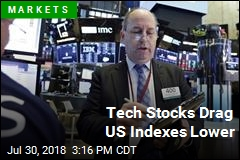 Tech Stocks Drag US Indexes Lower