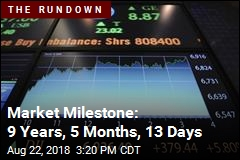 Market Milestone: 9 Years, 5 Months, 13 Days