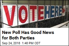 New Poll Has Good News for Both Parties