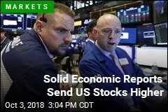 Solid Economic Reports Send US Stocks Higher