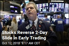 Stock Market Jumps Early After 2 Bleak Days