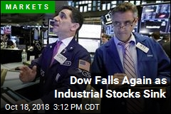 Dow Falls Again as Industrial Stocks Sink