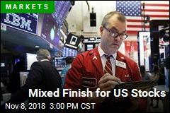 Mixed Finish for US Stocks