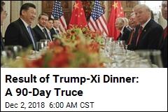 Result of Trump-Xi Dinner: A 90-Day Truce