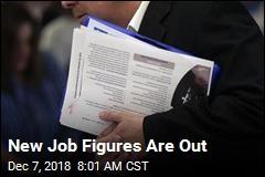 Job Gains Fall Short of Expectations